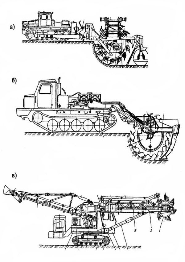 Traktor implementovať háčik